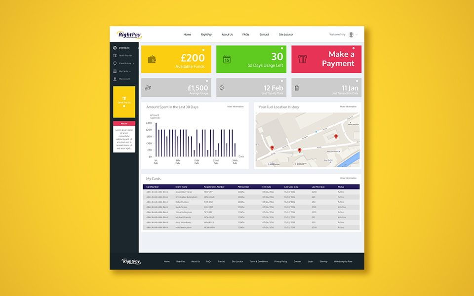 rightpay dashboard